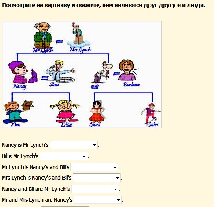family relatives exercise for children